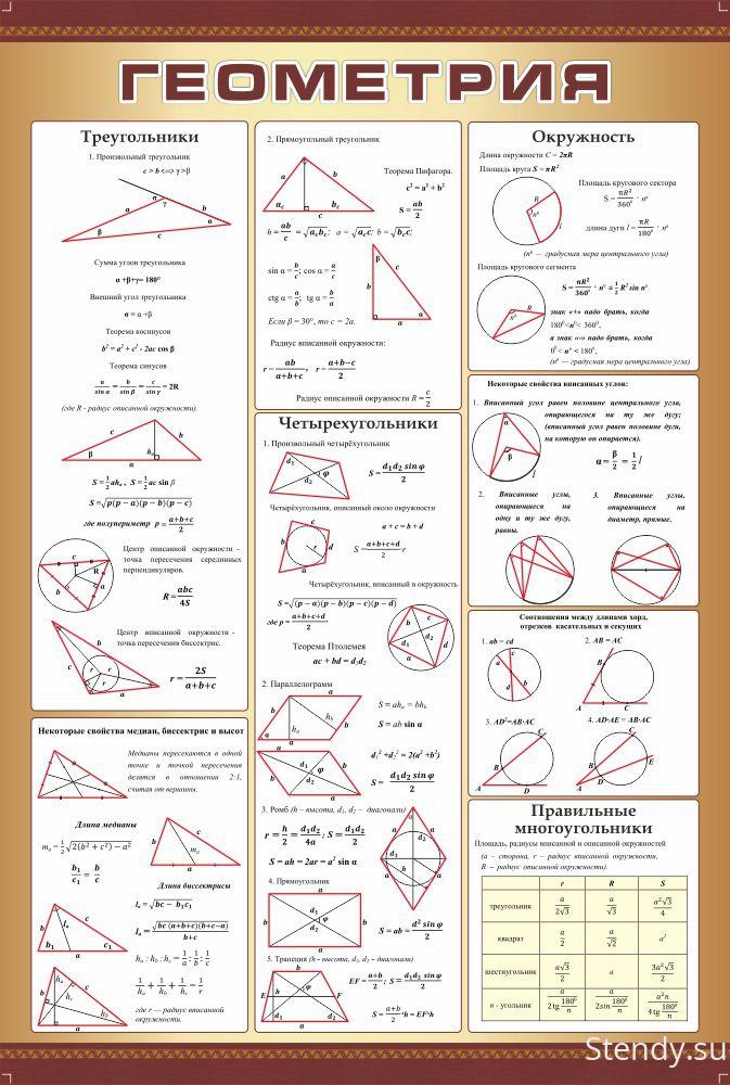Геометрия Шпаргалки 11 Класс