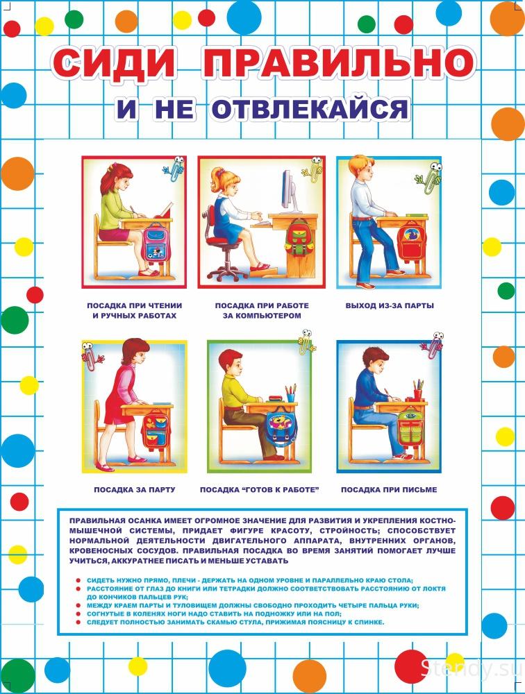 Плакат о правильной посадке