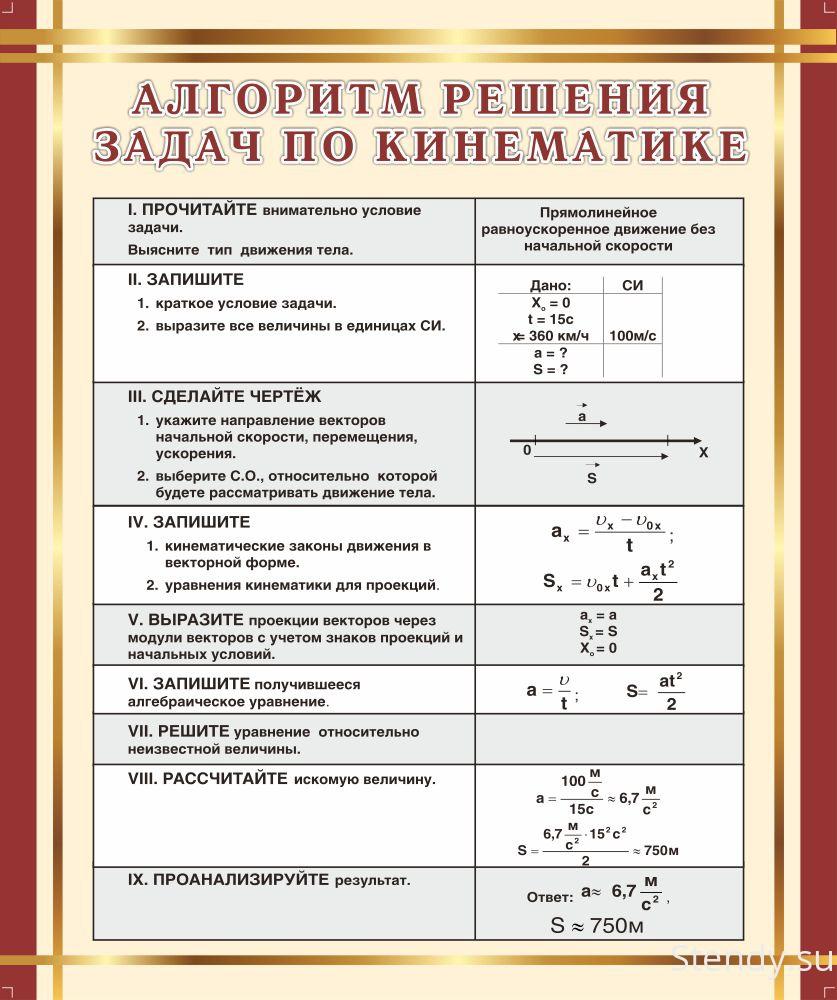 динамика физика 9 класс для любого